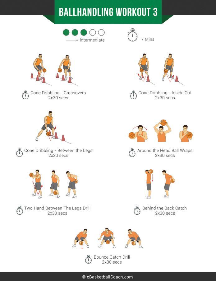 Ultimate Ballhandling Workout — eBasketballCoach